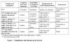 Règlementation : une doctrine pour les petits navires de pêche et de charge